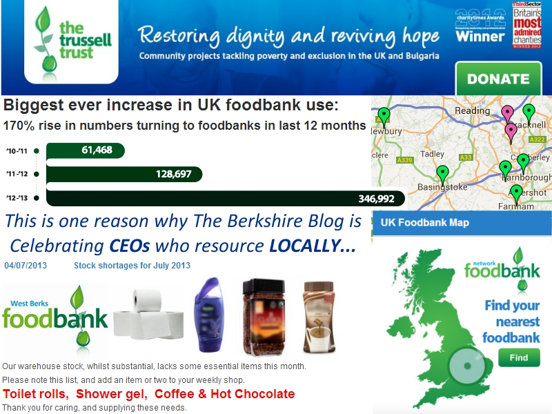 food banks the trussell trust