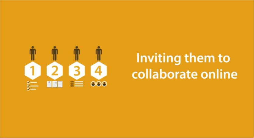 invite collaboration online
