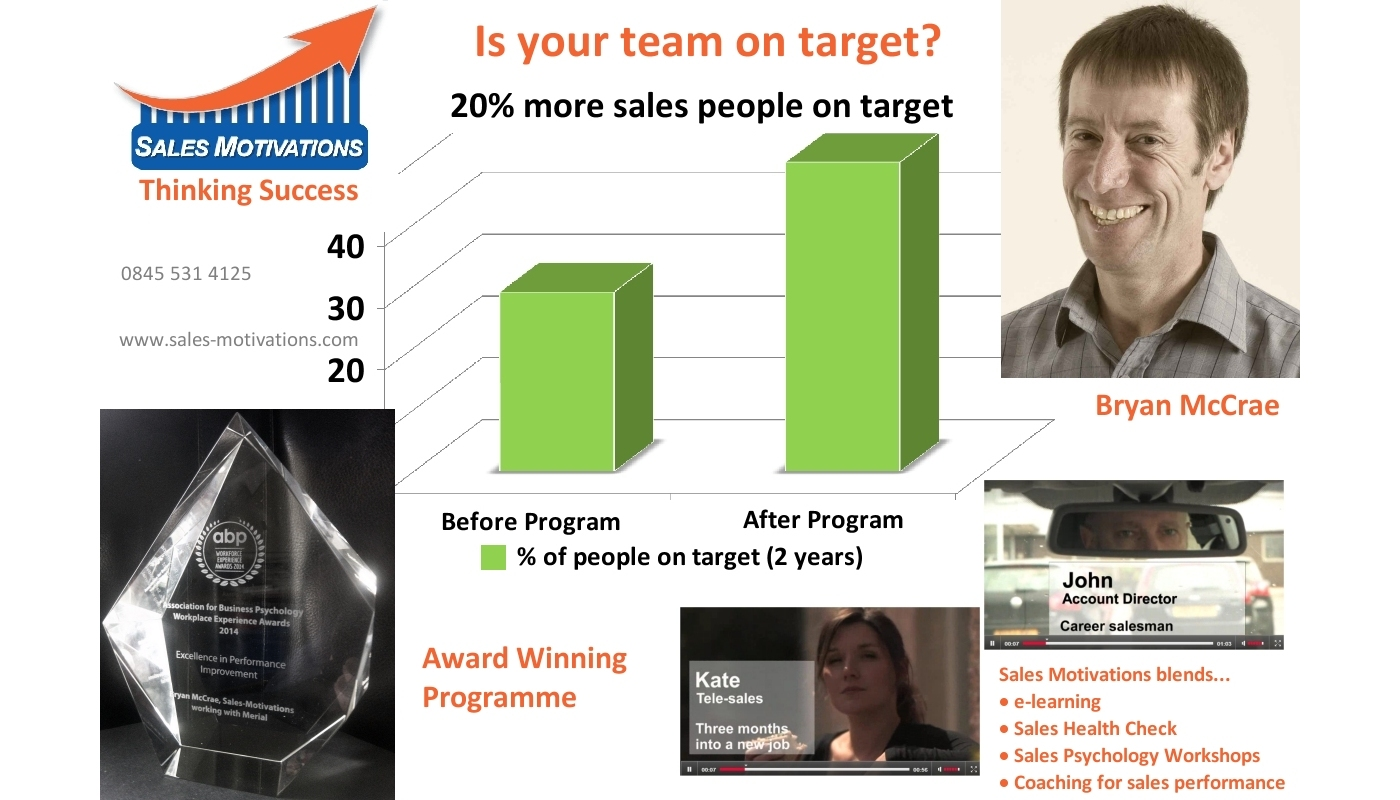 award winning sales motivation sixty six percent