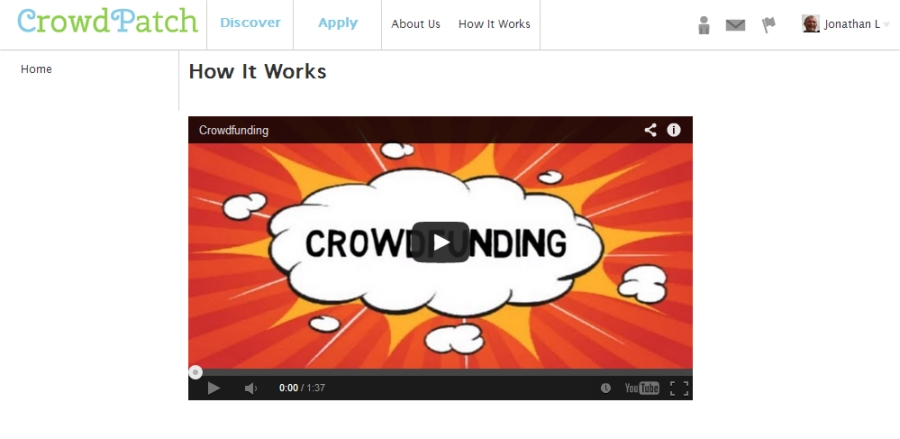 crowd funding crowd patch crowd funding