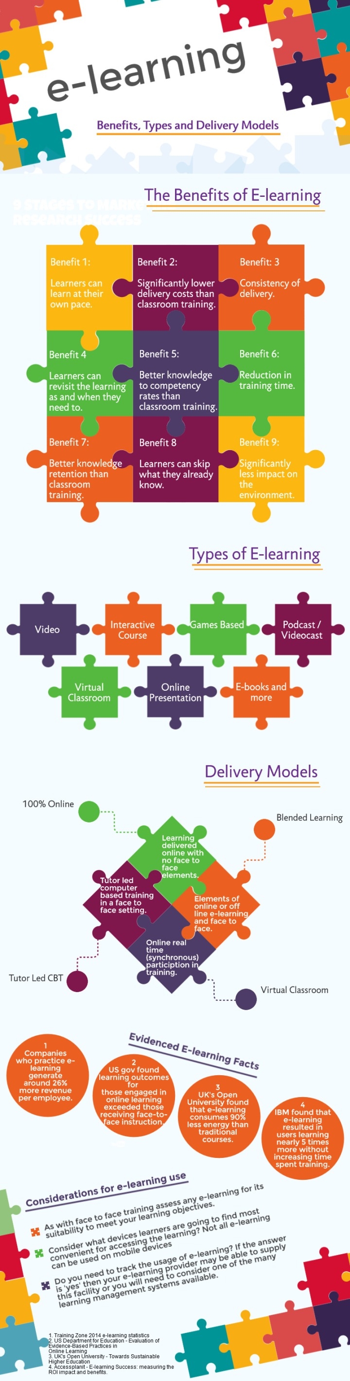 Elearning Marketplace what are the benefits of elearning
