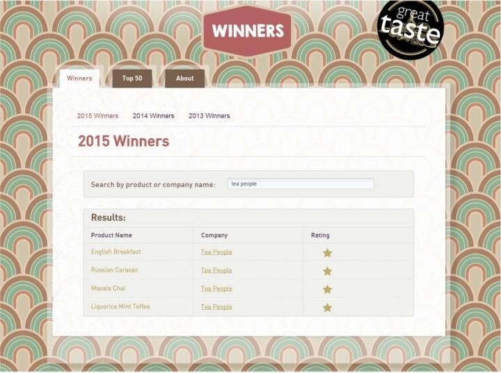 tea people great taste awards